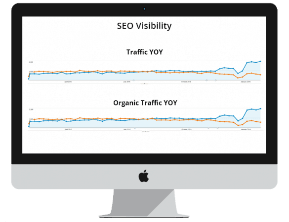 Drain Depot Case Study - SEO Growth